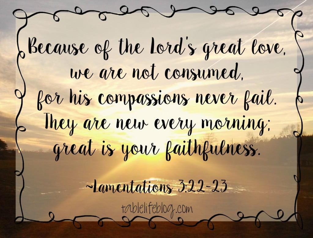 Rundown - Week in Review - Lamentations 3:22-23