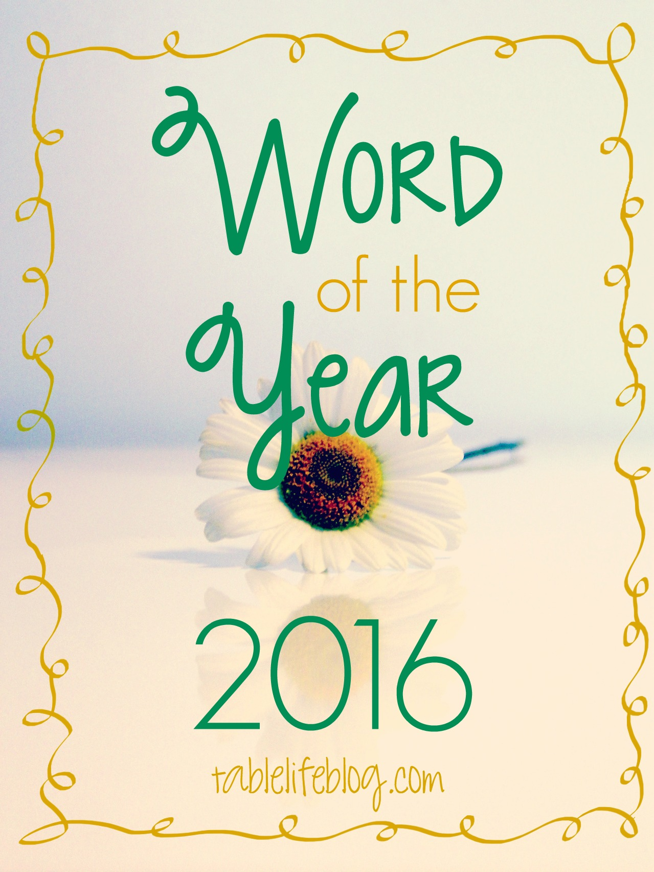 My 2016 Word of the Year