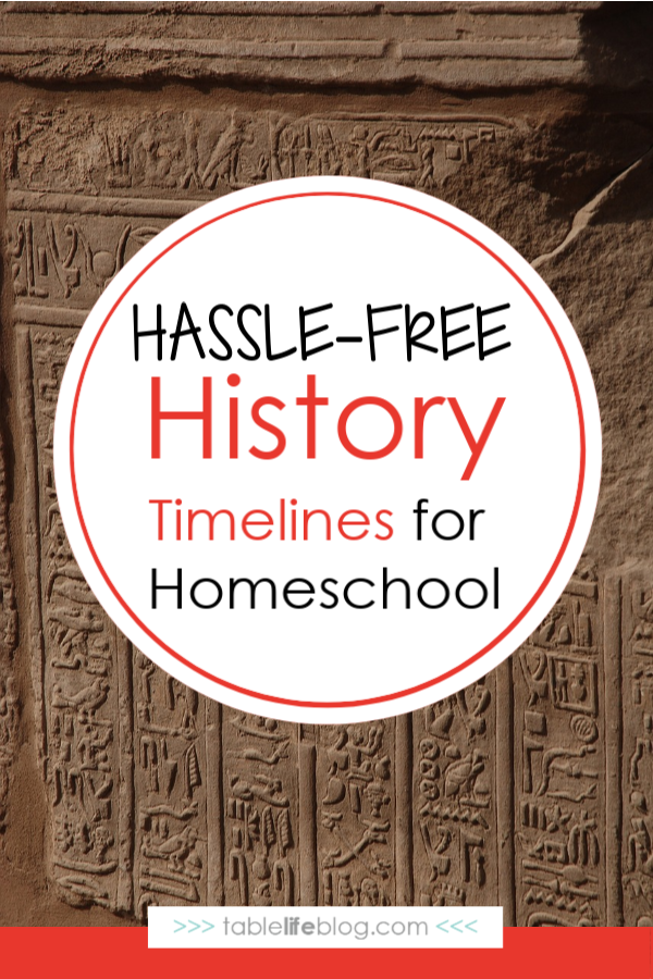 Hassle-free History Timelines for Your Homeschool