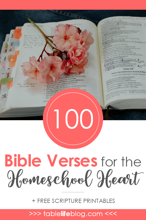 picture about Free Printable Scripture Verses titled 100 Bible Verses for the Homeschool Center (+ No cost Printable
